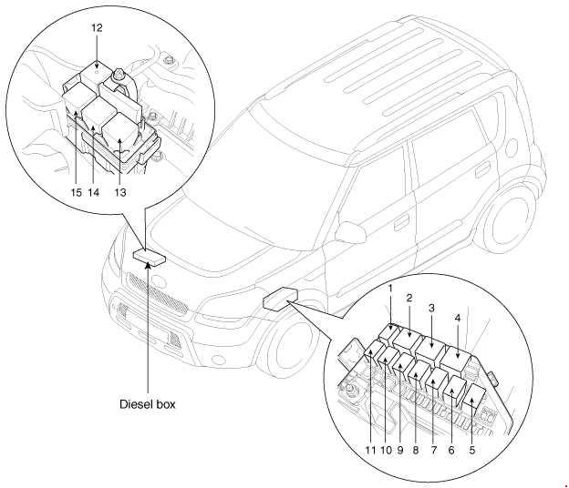 Kia Soul  2008 - 2013  - Fuse Box Diagram
