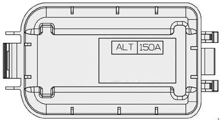 KIA Sportage 3 (SL) (2010 - 2015) - fuse box diagram ...