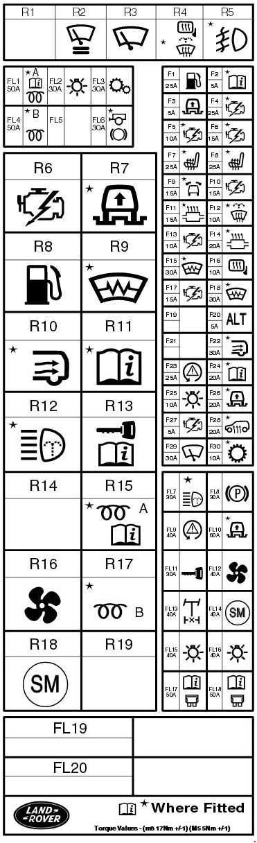 2013 land rover fuse box diagram land rover fuse box diagram #4