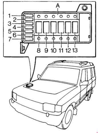 Puma Fuse Box Diagram Ford