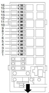 land rover discover  1998 2005  fuse box diagram