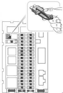 Land Rover Discover (1998 - 2005) - fuse box diagram ...