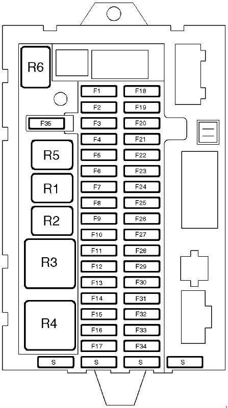 Land Rover Discover  1998 - 2005  - Fuse Box Diagram