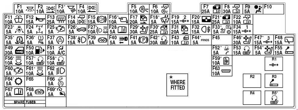 land rover discover  2004 - 2009   u2013 fuse box diagram