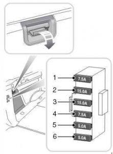 land rover discover 2004 2009 fuse box diagram. Black Bedroom Furniture Sets. Home Design Ideas