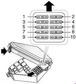 2004 land rover freelander fuse box diagram - wiring diagrams touch-tunnel  - touch-tunnel.alcuoredeldiabete.it  al cuore del diabete