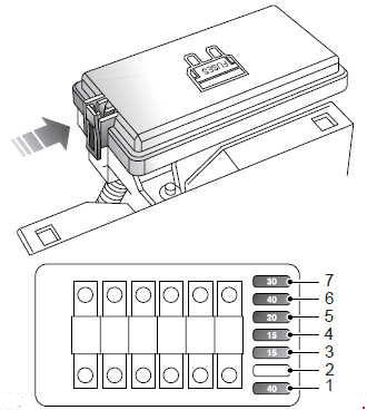 inside fuse box diagram for 1997 honda accord fuse box diagram 1996 1997 range rover