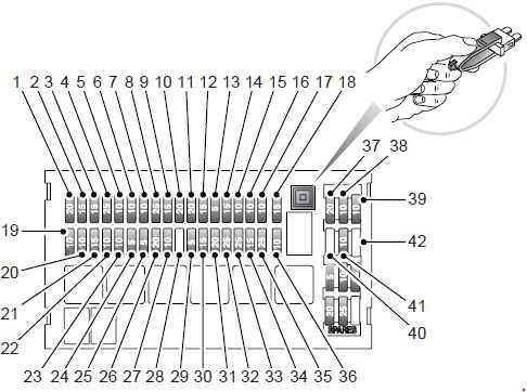 Land Rover Freelander L314  1997 - 2006   U2013 Fuse Box Diagram