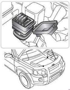 1997 range rover fuse box diagram 2006 range rover fuse box diagram