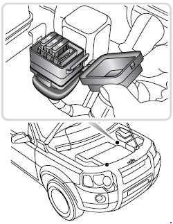 land rover freelander l314 1997 2006 fuse box diagram auto 2008 Hummer H3 Fuse Box land cover freelander l314 fuse box diagram supplementary fuse box