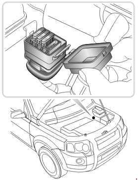 land rover freelander l314 fuse box diagram supplementary fuse box 2 1997 land rover freelander l314 (1997 2006) fuse box diagram auto