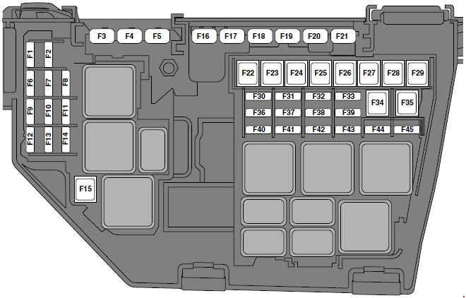 land rover fuse box diagram wiring schematic land rover fuse box diagram land rover freelander l359 (2006 - 2016) – fuse box ... #3