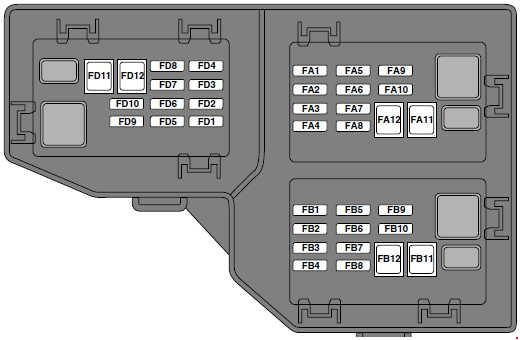 Land Rover Freelander Fuse Box Diagram