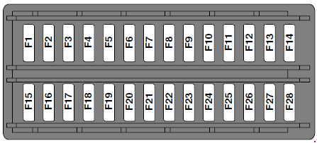 land rover freelander l359 (2006 2016) fuse box diagram scion fuse box diagram land rover freelander 2 fuse box diagram #7