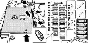 Land Rover Range P38A - fuse box diagram - engine compartment