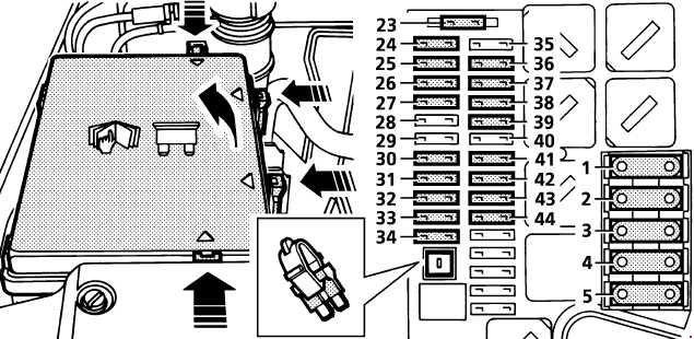 [SCHEMATICS_48IU]  Land Rover Range (P38A; 1994 - 2002) – fuse box diagram - Auto Genius | 1999 Range Rover Fuse Box |  | Auto Genius