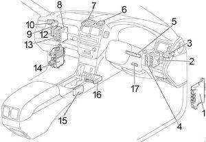 Lexus LS 430 - fuse box diagram - passenger compartment - location RHD