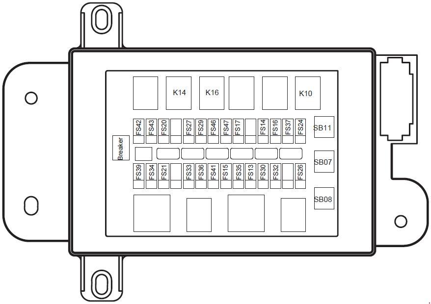 Lifan X60 - Fuse Box Diagram