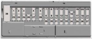 Lincoln Continental - fuse box diagram - passenger compartment