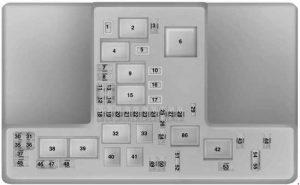 Lincoln       MKZ     2013  2019      fuse    box    diagram     Auto Genius