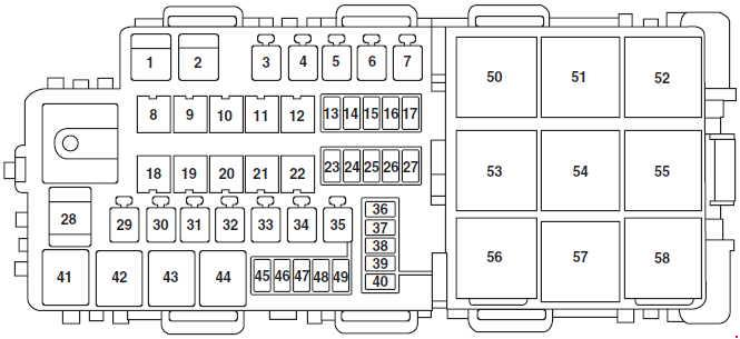 Lincoln Fuse Box Layout - Wiring Diagram 500 on