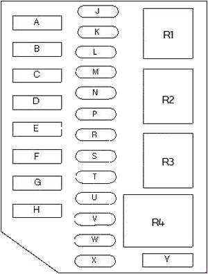 lincoln town car - fuse box diagram - engine compartment