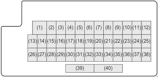 Suzuki Baleno Fuse Box Manual : Maruti suzuki baleno present fuse box diagram