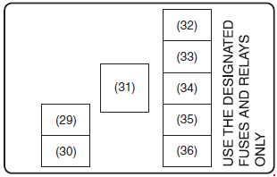 Maruti    Suzuki Celerio  2014  present   fuse box    diagram