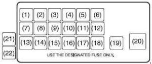 Maruti Suzuki Wagon R - fuse box diagram - dashboard
