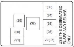 Maruti Suzuki Wagon R - fuse box diagram - engine compartment