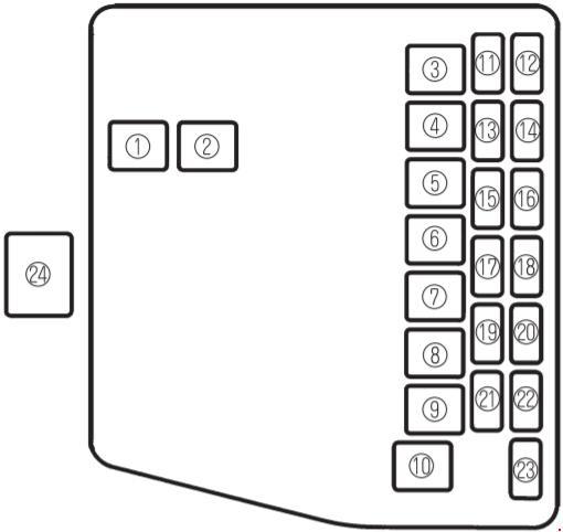 mazda familia fuse box diagram auto genius. Black Bedroom Furniture Sets. Home Design Ideas