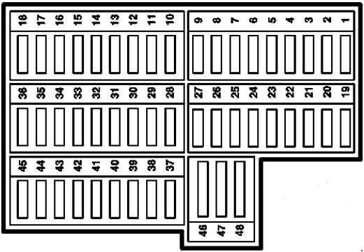 Mercedes-benz A-class  W168  1997 - 2004  - Fuse Box Diagram