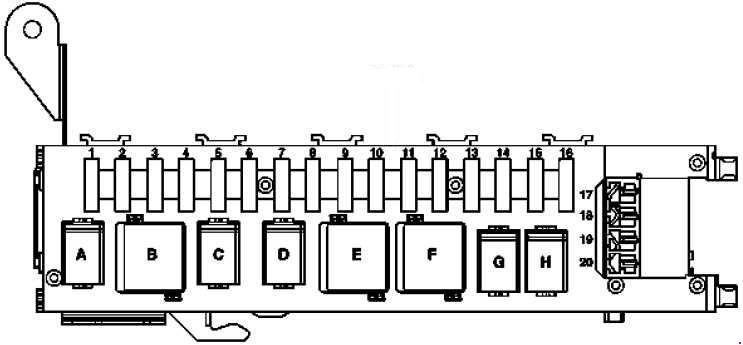 Mercedes-benz W203 C-class  2000 - 2007  - Fuse Box Diagram