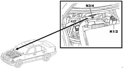 Mercede-benz C-class W202  1993 - 2001  - Fuse Box Diagram