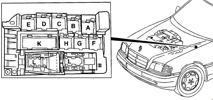 Mercede-Benz C-Cl w202 (1993 - 2001) - fuse box diagram ... on