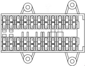 Mercedes-Benz C-Class w203 - fuse box diagram - instrument panel