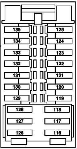 mercedes-benz c-class w204 - fuse box diagram - instrument panel