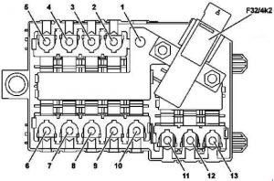Mercede Benz C Class W205 2014 2018 Fuse Box Diagram