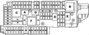 Mercedes-Benz CLS Class w218 - fuse box diagram - trunk compartment