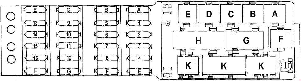Mercedes E-class W124  1985 - 1996  - Fuse Box Diagram