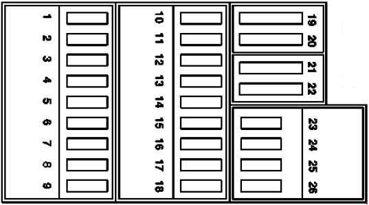 Mercedes-benz E-class W210  1995 - 2002  - Fuse Box Diagram