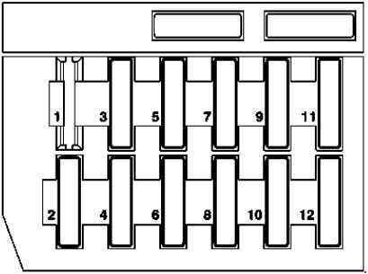 mercedes-benz e-class w210 (1995 - 2002) - fuse box ... mercedes benz e320 fuse box layout 1995 e320 fuse box layout #1