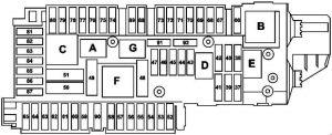 Mercedes-Benz E-Class w212 - fuse box diagram - trunk
