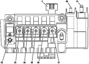 Mercedes-Benz GLA-Class - fuse bo -diagram - front electrical prefuse box