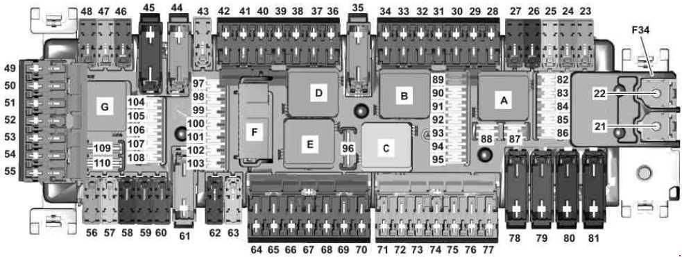 mercedes-benz gla-class – fuse box diagram