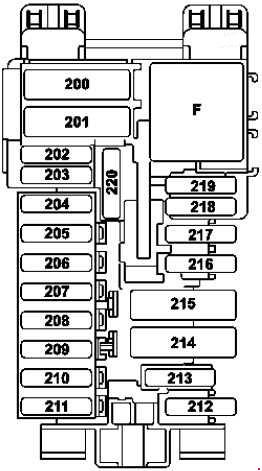 glc 86 volvo fuse box diagram wiring diagram u2022 rh tinyforge co For 1999 Volvo S80 Fuse Box For 1999 Volvo S80 Fuse Box