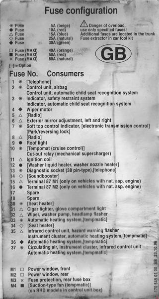 Mercedes   Benz SLK  R170  1995  2004      fuse       box       diagram     Auto Genius