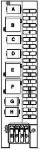 Mercedes-Benz SLK (R171) - fuse box diagram - luggage compartment