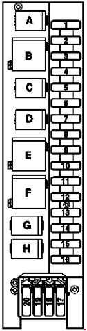 https://www autogenius info/mercedes-benz-slk-r171-2004-2010-fuse-box-diagram/