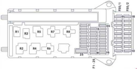 Mercedes-benz Sprinter  W906   2006 - 2017  - Fuse Box Diagram